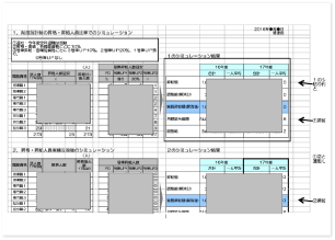 役員決裁資料(昇給提案)