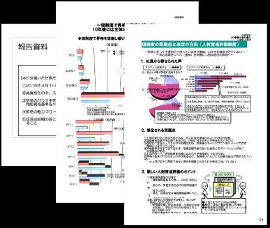 ②役員提案(人事制度改定資料の作成とプレゼン)